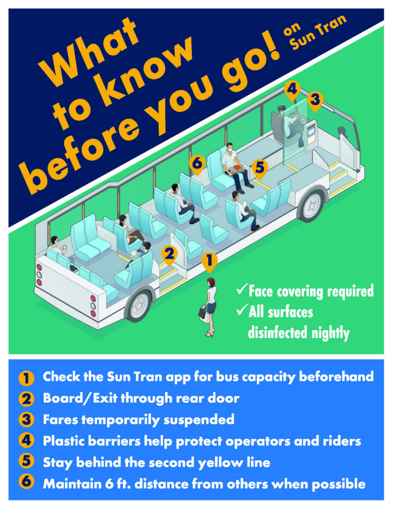 poster of basic safety rules during covid